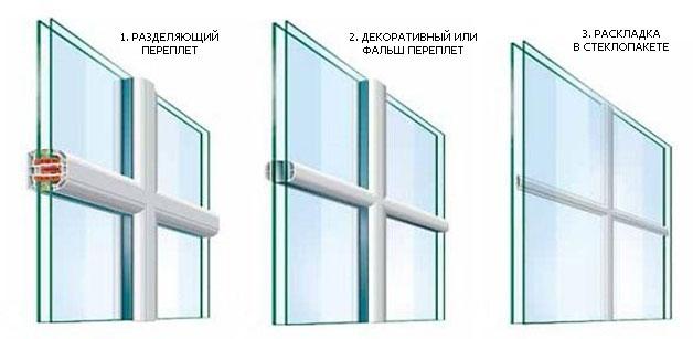 Раскладка в окнах своими руками